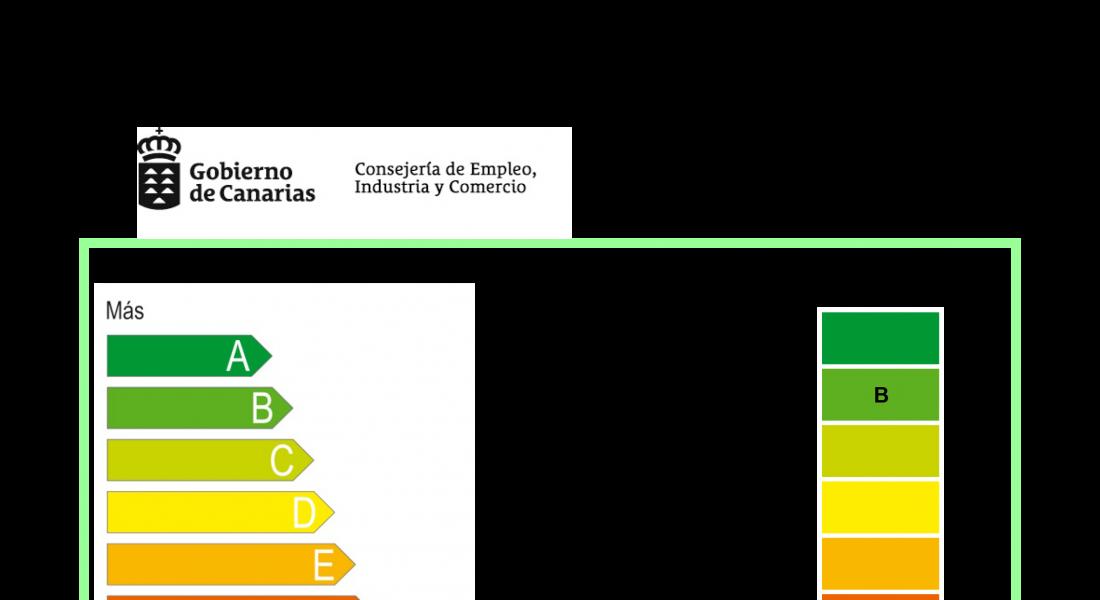 Calificación Energética de un Local en Tenerife